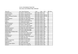 2015-2016 Güz Yarıyıl Sonu Sınav Programı