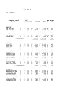 temmuz 2015 - Ordu Ticaret Borsası