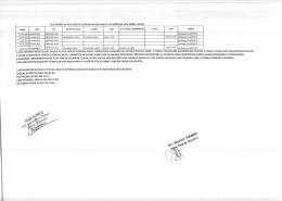 Mayıs 2015 Nöbet Listeleri