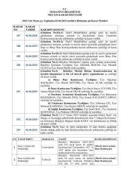Kararları - Osmaniye Belediyesi