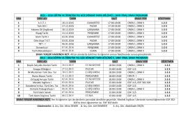 2015-2016 güz dönemi final sınav programı
