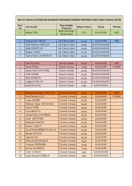 Katlı Bilişim Personeli Sınav Sonuç Listesi