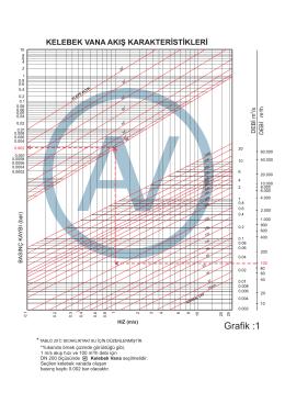 Grafik :1 - Asteknik Vana