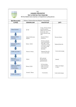 KİK ilan bedeli avans açma-kapama işlemleri iş akış şeması
