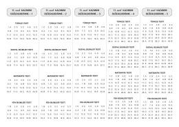 11. sınıf KAZANIM DEĞERLENDİRME – 1 11. sınıf KAZANIM