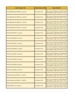 Ulusal Program Adı Çağrı Kapanış Tarihi Çağrı Websitesi 1003