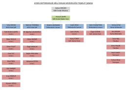 aydın defterdarlığı milli emlak müdürlüğü teşkilat şeması h