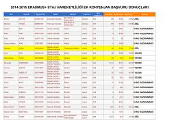 2014-2015 erasmus+ staj hareketliliği ek kontenjan başvuru sonuçları