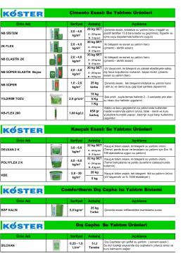 Dış Cephe Su Yalıtım Ürünleri Comfortherm Dış Cephe Isı Yalıtım