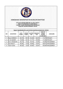 2015-2016 eöy güz yy lisansüstü boş kontenjan yerleştirme sonuçları