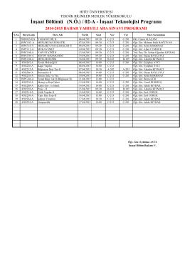 İnşaat Bölümü (N.Ö.) / 02-A - İnşaat Teknolojisi Programı