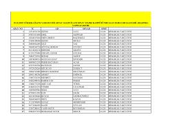 aday no tc ad soyad sınıf 1 12518352748 gizem avcı d