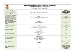 Fen İşleri Hizmet Standartları - Kahramanmaraş Büyükşehir Belediyesi