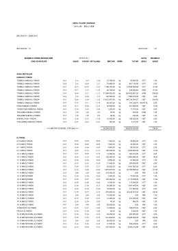 EKİM 2015 - Ordu Ticaret Borsası