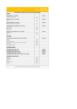 ticari araç fiyat listesi