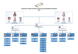 gaziantepli habeş seyidoğlu baklavaları organizasyon şeması 2015