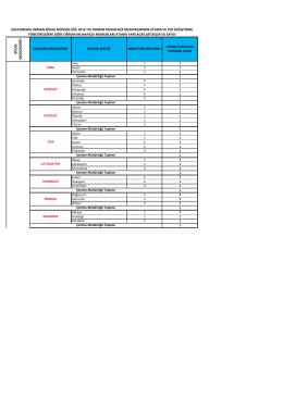 3 5 5 5 3 5 3 kastamonu orman bölge müdürlüğü 2016 yılı orman