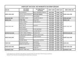 afşin ilçesi 2016 ocak aile hekimleri ve ase nöbet çizelgesi