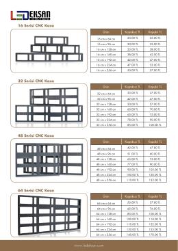 16 Serisi CNC Kasa 32 Serisi CNC Kasa 48 Serisi CNC Kasa 64