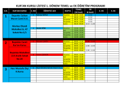 kur`an kursları mevcut eğitim programını