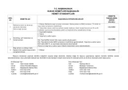 tc başbakanlık hukuk hizmetleri başkanlığı hizmet standartları