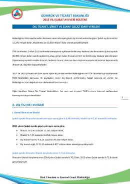 Nisan Ayı Bülteni - Gümrük ve Ticaret Bakanlığı Risk Yönetimi ve