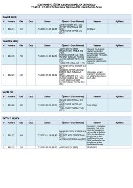 7.3.2015 Tarihleri Arası Öğretmen Etüt Listesi(Soyisim Sıra
