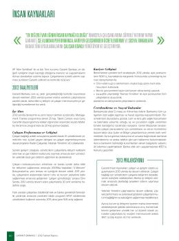 Garanti Bankası 2012 Faaliyet Raporu