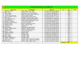 23.08.2015-YOZGAT-MTB Cup (3)