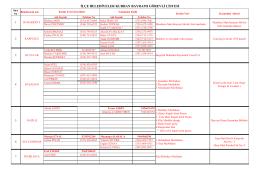 İlçe Belediyeler Kurban Bayramı Görevli Listesi