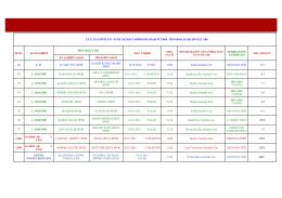 tff elazığ ili 01 - 03 ocak 2016 tarihleri arası futbol müsabakaları