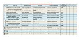 01-07 Şubat 2016 - Tokat Milli Eğitim Müdürlüğü