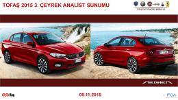 Tofaş 2015 - 3. Çeyrek Finansal Sonuçları Analist Toplantısı Sunumu