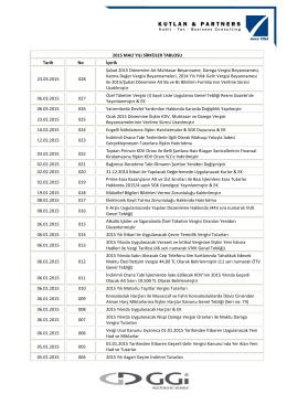 2015 MALİ YILI SİRKÜLER TABLOSU Tarih No İçerik 23.03.2015