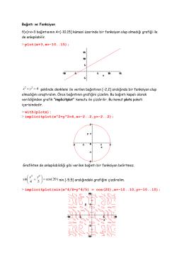 implicitplot(x^2+y^2=4,x=-2..2,y=