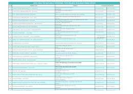 2010- 2011 yılı için baca temizleme yetki belgesi bulunan firma listesi