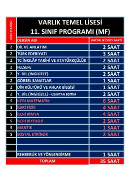 VARLIK TEMEL LİSESİ 11. SINIF PROGRAMI (MF)