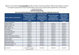 Öğrenim ücreti ödemeleri 07-11 Eylül 2015 tarihleri arasında