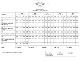 Jahan Rates - Heritage Line