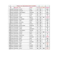 ID Öğrenci No Adı Soyadı 1.Vize 2.Vize FİNAL Ortalama 1 164646