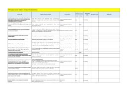 HBYS Çalıştayı-Standart Geliştirme, Teletıp ve Teleradyoloji Masası