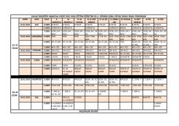 BAŞARILAR DİLERİZ 12-15 OCAK 18