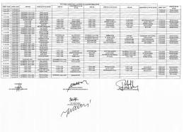 2015 / ekim / erciş devlet hastanesi acil polklinik nöbet listesi nöbet