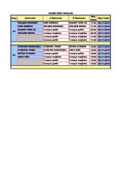 Grup Maç Saati Maç Tarihi 17:30 25.11.2015 17:30 25.11.2015 20
