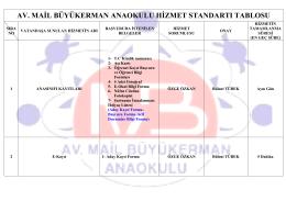 Kamu Hizmet Standartları - Avukat Mail Büyükerman Anaokulu