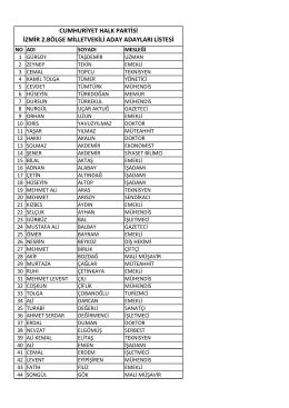 cumhuriyet halk partisi izmir 2.bölge milletvekili aday adayları listesi
