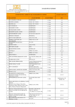 Analiz Fiyat Listesi 2015