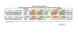 Ulukışla İlçe Nöbet Listesi - Niğde Halk Sağlığı Müdürlüğü