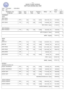 15 Ocak Haftalık Bülten - Denizli Ticaret Borsası