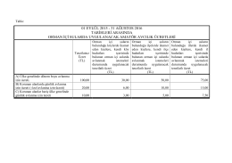 2015 Orman İçi Sularda Amatör Avcılık Ücretleri